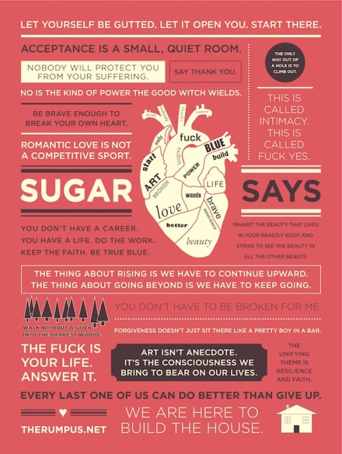 Dear Sugar Infographic